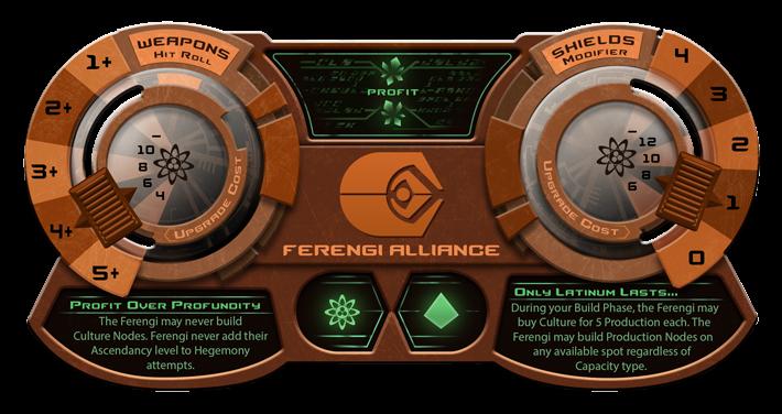 Gale Force Nine Star Trek Ascendancy Ferengi Expansion Game